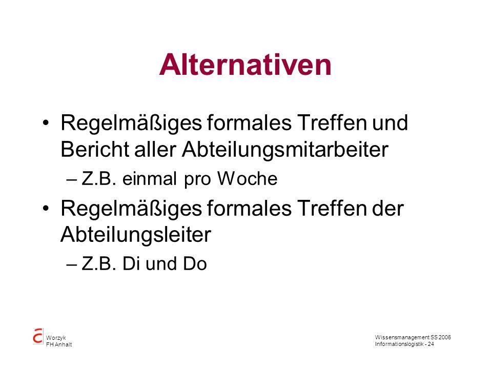 Wissensmanagement SS 2006 Informationslogistik - 24 Worzyk FH Anhalt Alternativen Regelmäßiges formales Treffen und Bericht aller Abteilungsmitarbeite