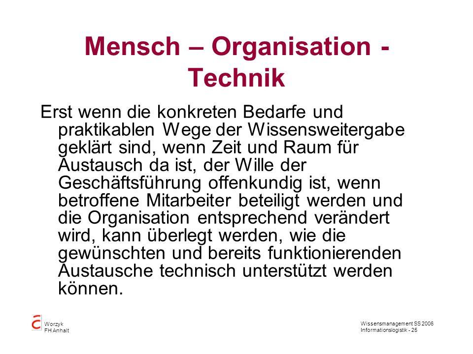 Wissensmanagement SS 2006 Informationslogistik - 25 Worzyk FH Anhalt Mensch – Organisation - Technik Erst wenn die konkreten Bedarfe und praktikablen