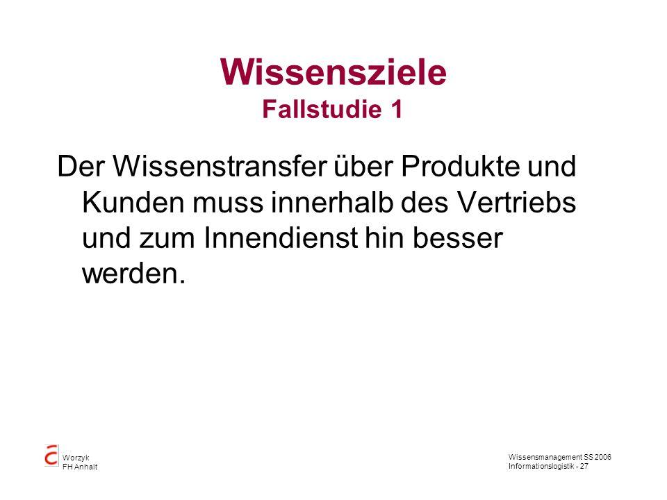 Wissensmanagement SS 2006 Informationslogistik - 27 Worzyk FH Anhalt Wissensziele Fallstudie 1 Der Wissenstransfer über Produkte und Kunden muss inner