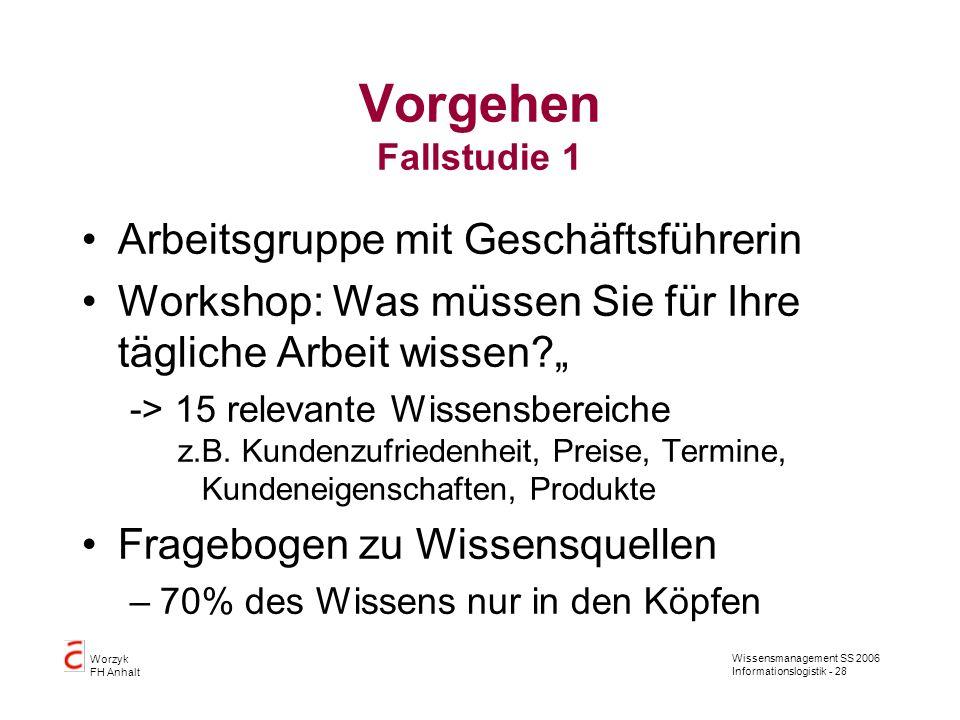 Wissensmanagement SS 2006 Informationslogistik - 28 Worzyk FH Anhalt Vorgehen Fallstudie 1 Arbeitsgruppe mit Geschäftsführerin Workshop: Was müssen Si