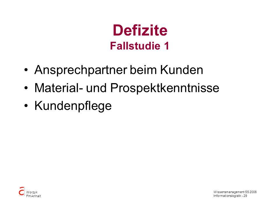 Wissensmanagement SS 2006 Informationslogistik - 29 Worzyk FH Anhalt Defizite Fallstudie 1 Ansprechpartner beim Kunden Material- und Prospektkenntniss