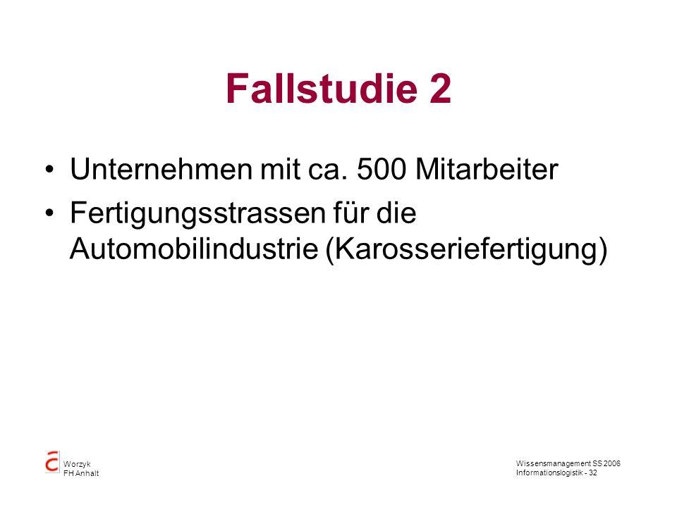 Wissensmanagement SS 2006 Informationslogistik - 32 Worzyk FH Anhalt Fallstudie 2 Unternehmen mit ca. 500 Mitarbeiter Fertigungsstrassen für die Autom