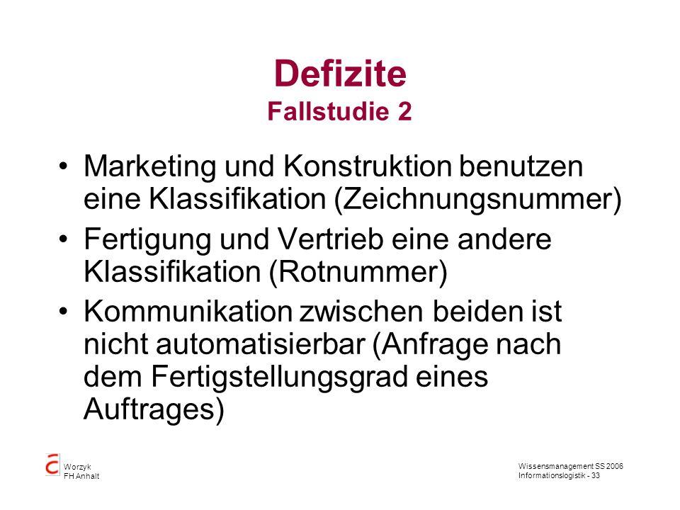 Wissensmanagement SS 2006 Informationslogistik - 33 Worzyk FH Anhalt Defizite Fallstudie 2 Marketing und Konstruktion benutzen eine Klassifikation (Ze