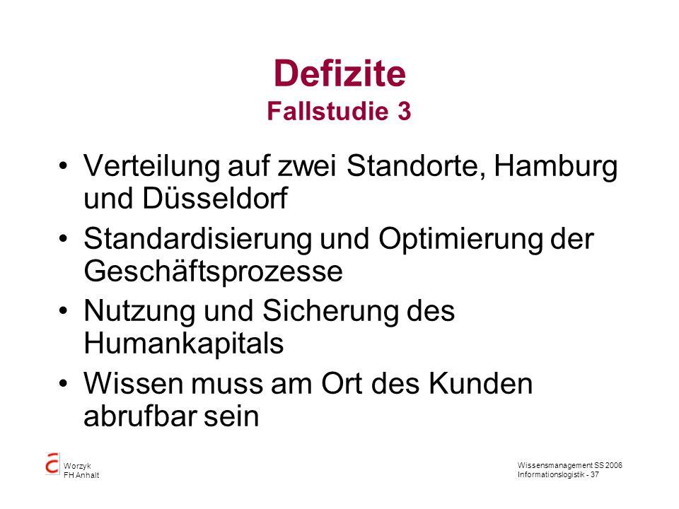 Wissensmanagement SS 2006 Informationslogistik - 37 Worzyk FH Anhalt Defizite Fallstudie 3 Verteilung auf zwei Standorte, Hamburg und Düsseldorf Stand