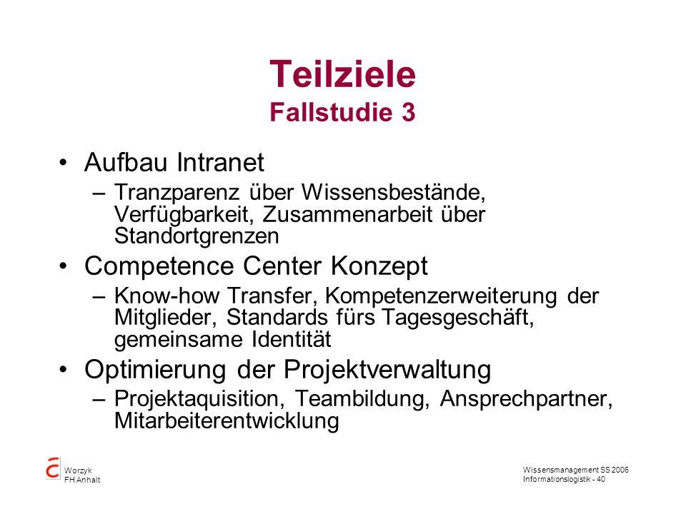 Wissensmanagement SS 2006 Informationslogistik - 40 Worzyk FH Anhalt Teilziele Fallstudie 3 Aufbau Intranet –Tranzparenz über Wissensbestände, Verfügb