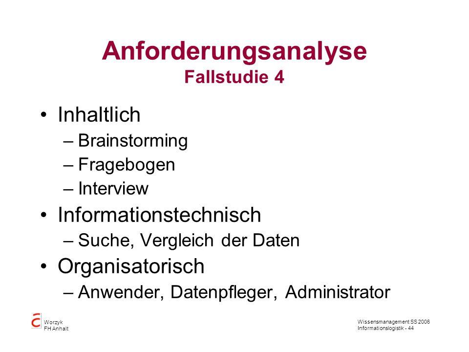 Wissensmanagement SS 2006 Informationslogistik - 44 Worzyk FH Anhalt Anforderungsanalyse Fallstudie 4 Inhaltlich –Brainstorming –Fragebogen –Interview