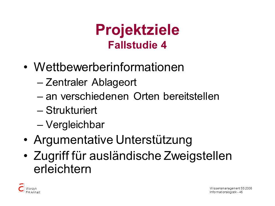 Wissensmanagement SS 2006 Informationslogistik - 45 Worzyk FH Anhalt Projektziele Fallstudie 4 Wettbewerberinformationen –Zentraler Ablageort –an vers