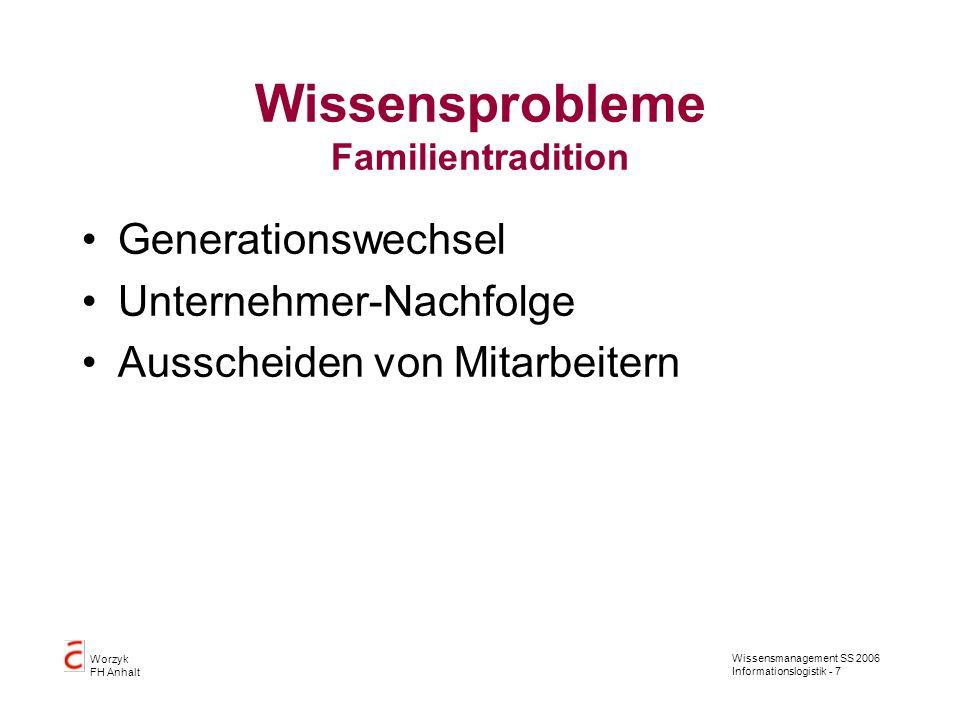 Wissensmanagement SS 2006 Informationslogistik - 7 Worzyk FH Anhalt Wissensprobleme Familientradition Generationswechsel Unternehmer-Nachfolge Aussche
