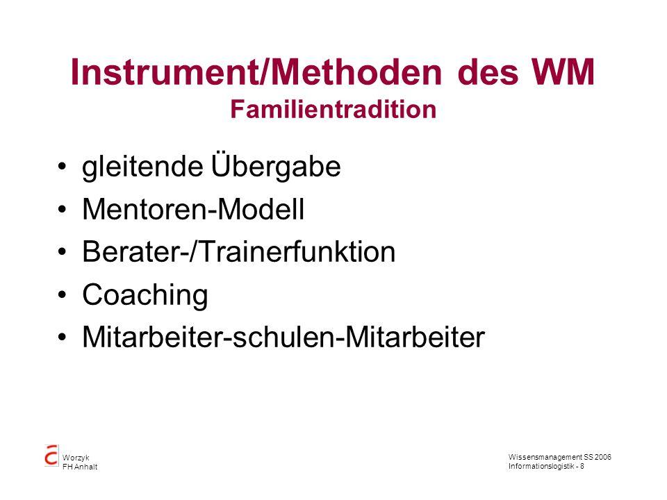 Wissensmanagement SS 2006 Informationslogistik - 8 Worzyk FH Anhalt Instrument/Methoden des WM Familientradition gleitende Übergabe Mentoren-Modell Be