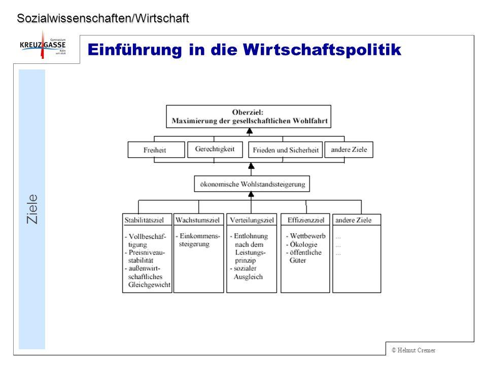 © Helmut Cremer Einführung in die Wirtschaftspolitik Ziele Sozialwissenschaften/Wirtschaft