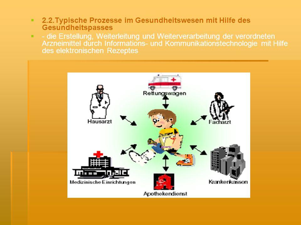 2.2.Typische Prozesse im Gesundheitswesen mit Hilfe des Gesundheitspasses - die Erstellung, Weiterleitung und Weiterverarbeitung der verordneten Arzneimittel durch Informations- und Kommunikationstechnologie mit Hilfe des elektronischen Rezeptes