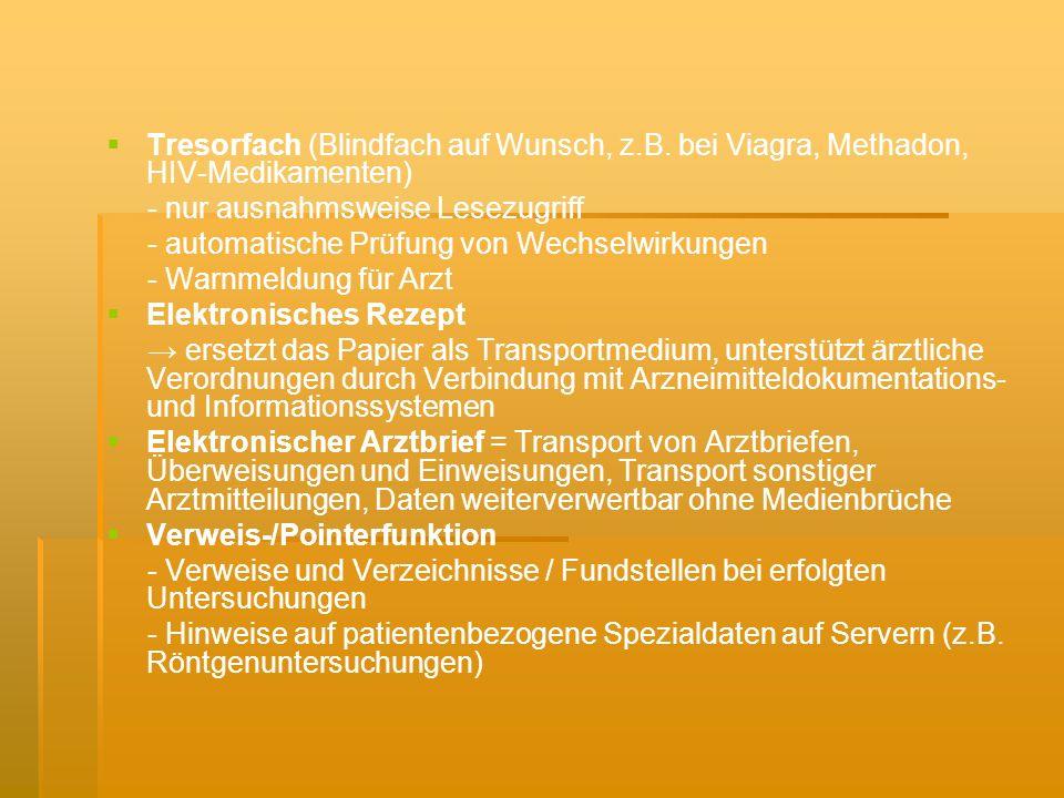 Tresorfach (Blindfach auf Wunsch, z.B. bei Viagra, Methadon, HIV-Medikamenten) - nur ausnahmsweise Lesezugriff - automatische Prüfung von Wechselwirku