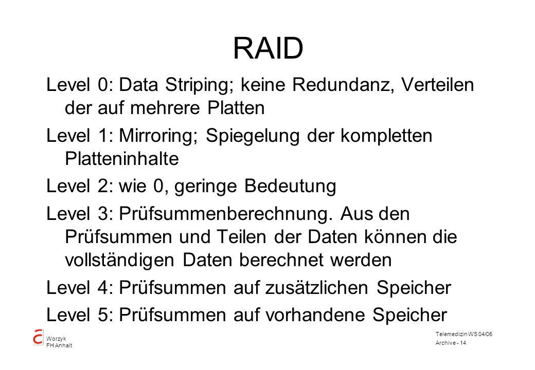 Worzyk FH Anhalt Telemedizin WS 04/05 Archive - 14 RAID Level 0: Data Striping; keine Redundanz, Verteilen der auf mehrere Platten Level 1: Mirroring;