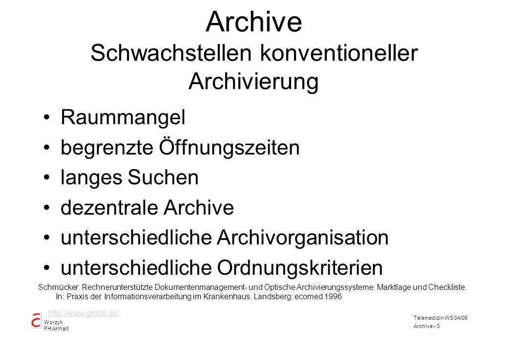 Worzyk FH Anhalt Telemedizin WS 04/05 Archive - 3 Archive Schwachstellen konventioneller Archivierung Raummangel begrenzte Öffnungszeiten langes Suche