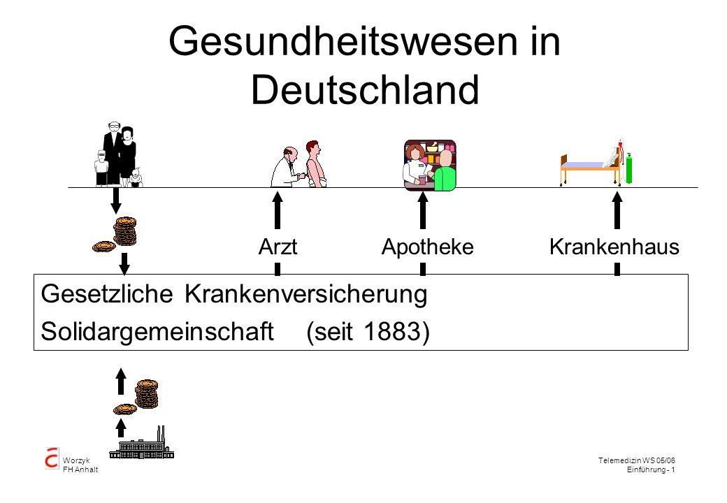 Worzyk FH Anhalt Telemedizin WS 05/06 Einführung - 1 Gesundheitswesen in Deutschland Gesetzliche Krankenversicherung Solidargemeinschaft (seit 1883) ArztApothekeKrankenhaus