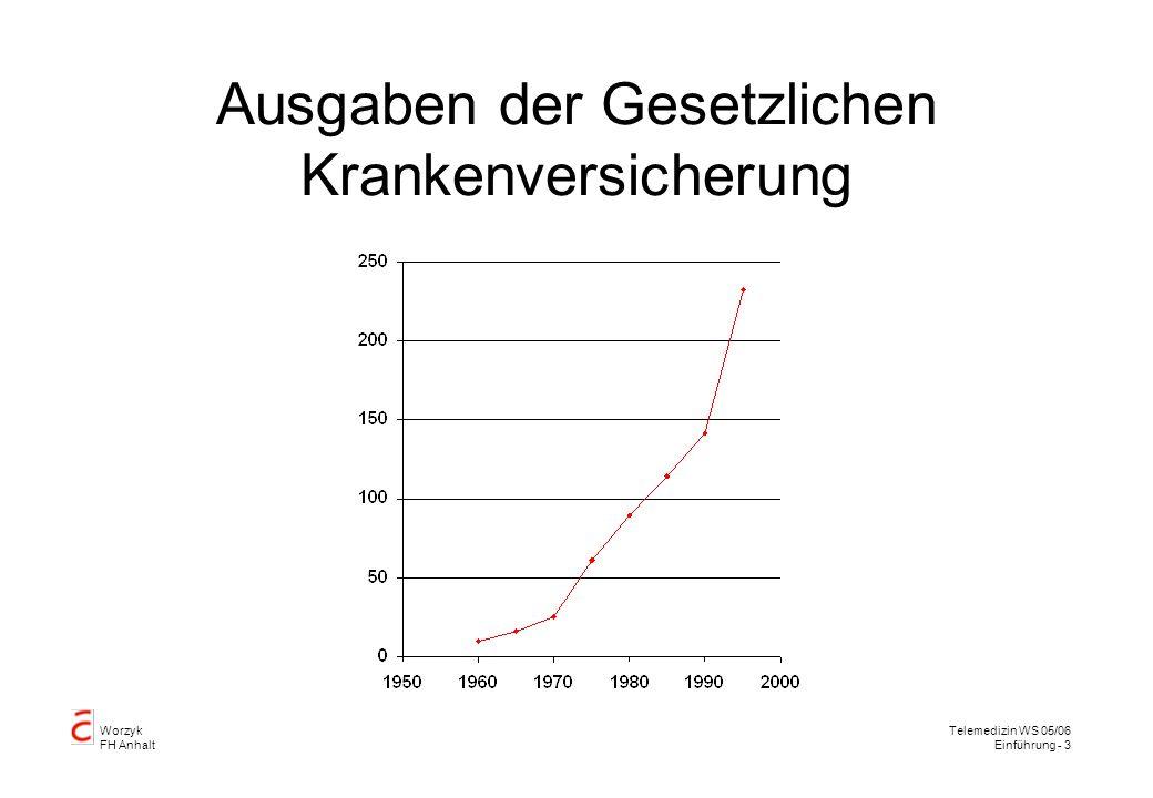 Worzyk FH Anhalt Telemedizin WS 05/06 Einführung - 14 University Medical Center 2000 Beds Annual patient number: 60.000 annual calculation days: 500.000 ca.
