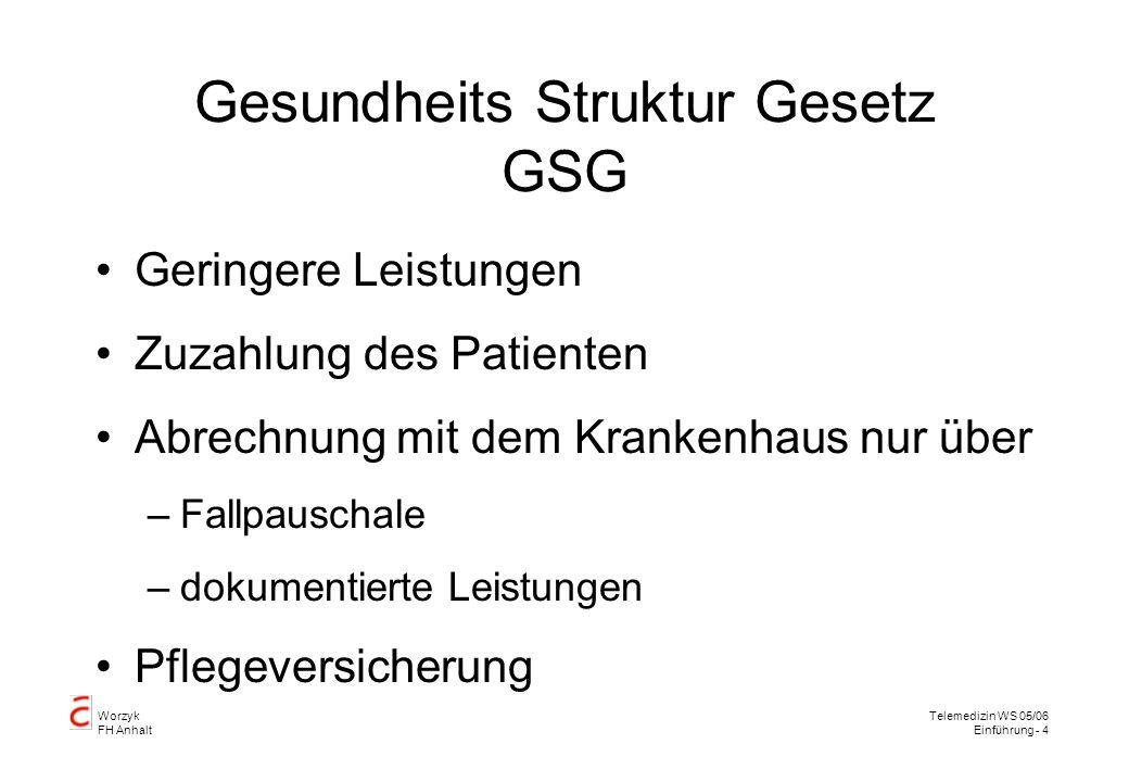 Worzyk FH Anhalt Telemedizin WS 05/06 Einführung - 5 Gesundheitswesen in Deutschland Änderung 28.10.03 Gesetzliche Krankenversicherung Solidargemeinschaft (seit 1883) Arzt Apotheke Krankenhaus Gesundheitsreform
