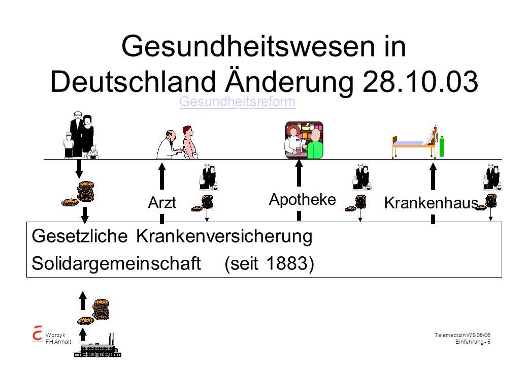 Worzyk FH Anhalt Telemedizin WS 05/06 Einführung - 6 Mögliche Zukunft Bürgerversicherung –SPDSPD –GrüneGrüne –PDSPDS Kopfpauschale –CDUCDU –CSUCSU private Krankenversicherung –FDPFDP