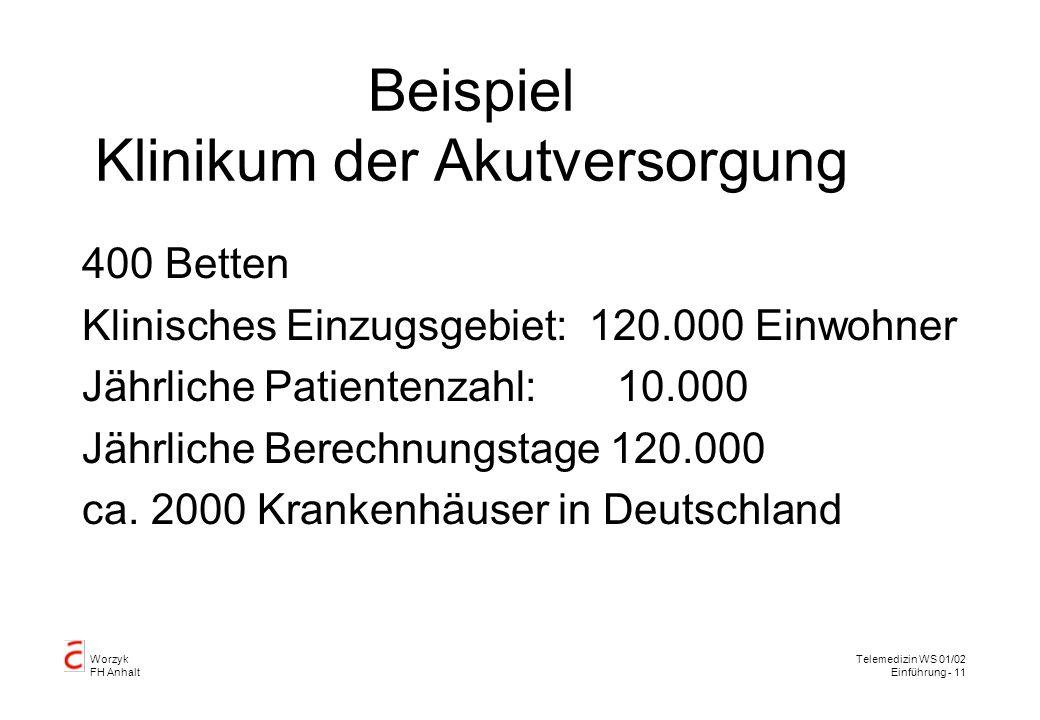 Worzyk FH Anhalt Telemedizin WS 01/02 Einführung - 11 Beispiel Klinikum der Akutversorgung 400 Betten Klinisches Einzugsgebiet: 120.000 Einwohner Jährliche Patientenzahl: 10.000 Jährliche Berechnungstage 120.000 ca.