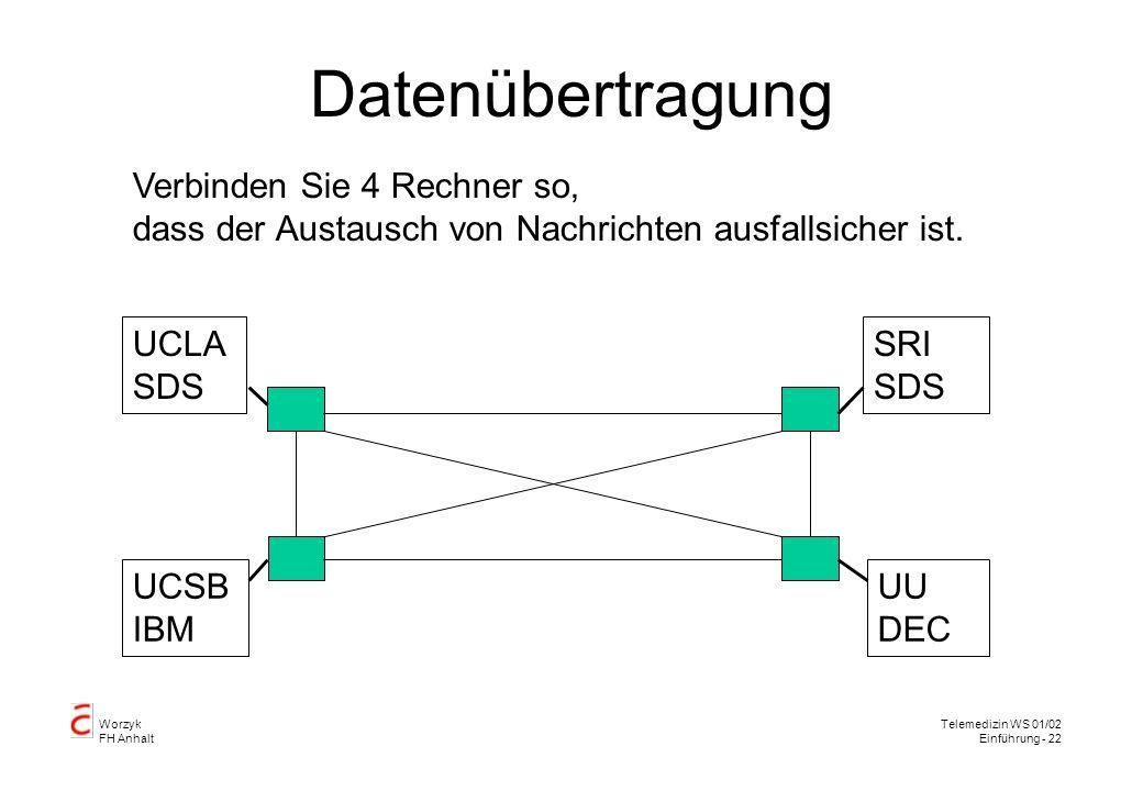 Worzyk FH Anhalt Telemedizin WS 01/02 Einführung - 22 Datenübertragung Verbinden Sie 4 Rechner so, dass der Austausch von Nachrichten ausfallsicher ist.