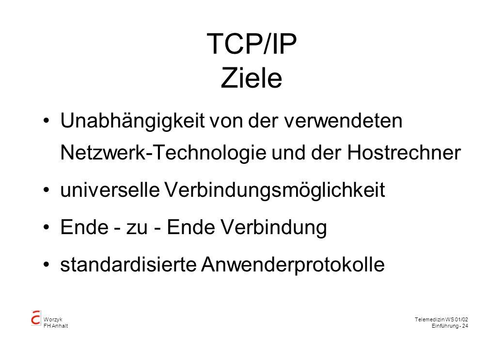 Worzyk FH Anhalt Telemedizin WS 01/02 Einführung - 24 TCP/IP Ziele Unabhängigkeit von der verwendeten Netzwerk-Technologie und der Hostrechner universelle Verbindungsmöglichkeit Ende - zu - Ende Verbindung standardisierte Anwenderprotokolle