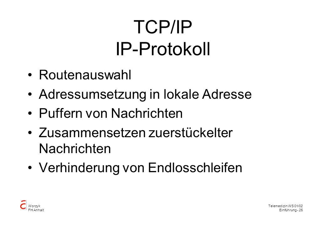 Worzyk FH Anhalt Telemedizin WS 01/02 Einführung - 25 TCP/IP IP-Protokoll Routenauswahl Adressumsetzung in lokale Adresse Puffern von Nachrichten Zusammensetzen zuerstückelter Nachrichten Verhinderung von Endlosschleifen