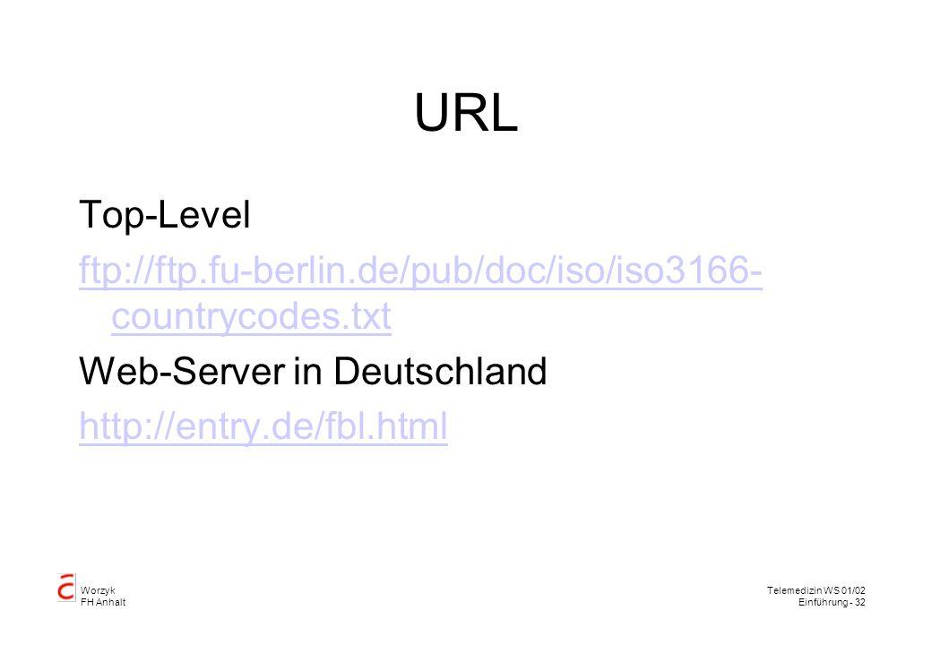 Worzyk FH Anhalt Telemedizin WS 01/02 Einführung - 32 URL Top-Level ftp://ftp.fu-berlin.de/pub/doc/iso/iso3166- countrycodes.txt Web-Server in Deutschland http://entry.de/fbl.html