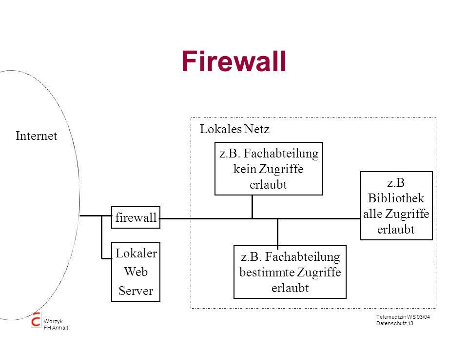 Telemedizin WS 03/04 Datenschutz 13 Worzyk FH Anhalt Firewall Lokales Netz firewall Lokaler Web Server Internet z.B Bibliothek alle Zugriffe erlaubt z