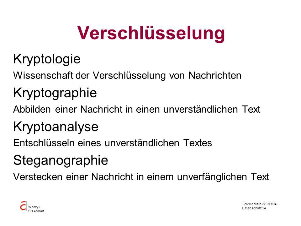 Telemedizin WS 03/04 Datenschutz 14 Worzyk FH Anhalt Verschlüsselung Kryptologie Wissenschaft der Verschlüsselung von Nachrichten Kryptographie Abbild