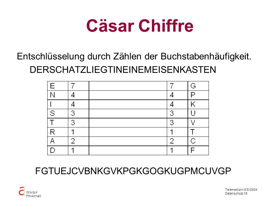 Telemedizin WS 03/04 Datenschutz 18 Worzyk FH Anhalt Cäsar Chiffre Entschlüsselung durch Zählen der Buchstabenhäufigkeit. DERSCHATZLIEGTINEINEMEISENKA