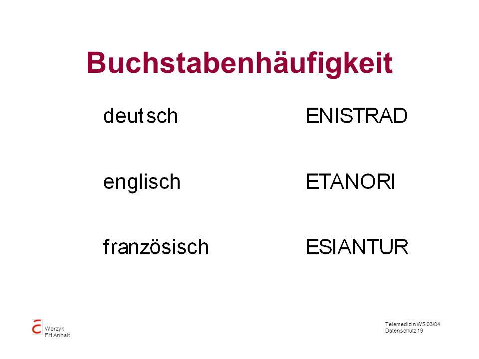 Telemedizin WS 03/04 Datenschutz 19 Worzyk FH Anhalt Buchstabenhäufigkeit