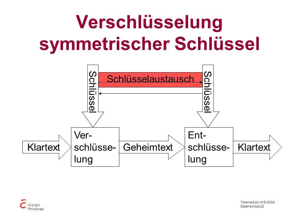 Telemedizin WS 03/04 Datenschutz 20 Worzyk FH Anhalt Verschlüsselung symmetrischer Schlüssel Klartext Ver- schlüsse- lung KlartextGeheimtext Ent- schl