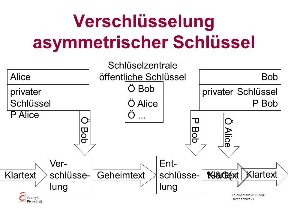 Telemedizin WS 03/04 Datenschutz 21 Worzyk FH Anhalt Verschlüsselung asymmetrischer Schlüssel Klartext Ver- schlüsse- lung KlartextGeheimtext Ent- sch