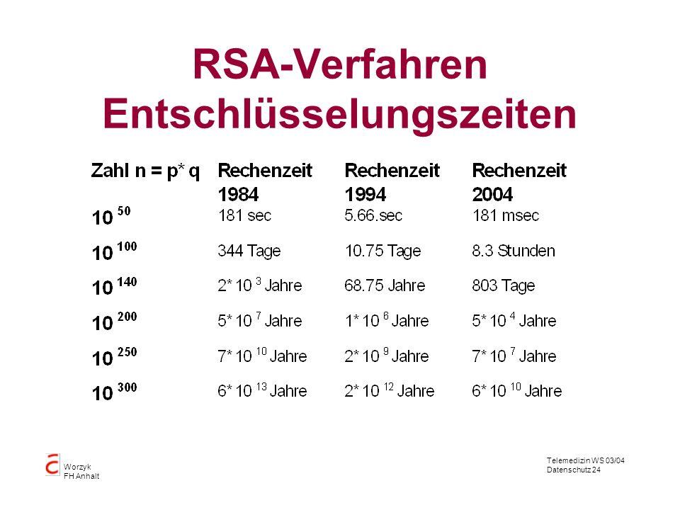 Telemedizin WS 03/04 Datenschutz 24 Worzyk FH Anhalt RSA-Verfahren Entschlüsselungszeiten