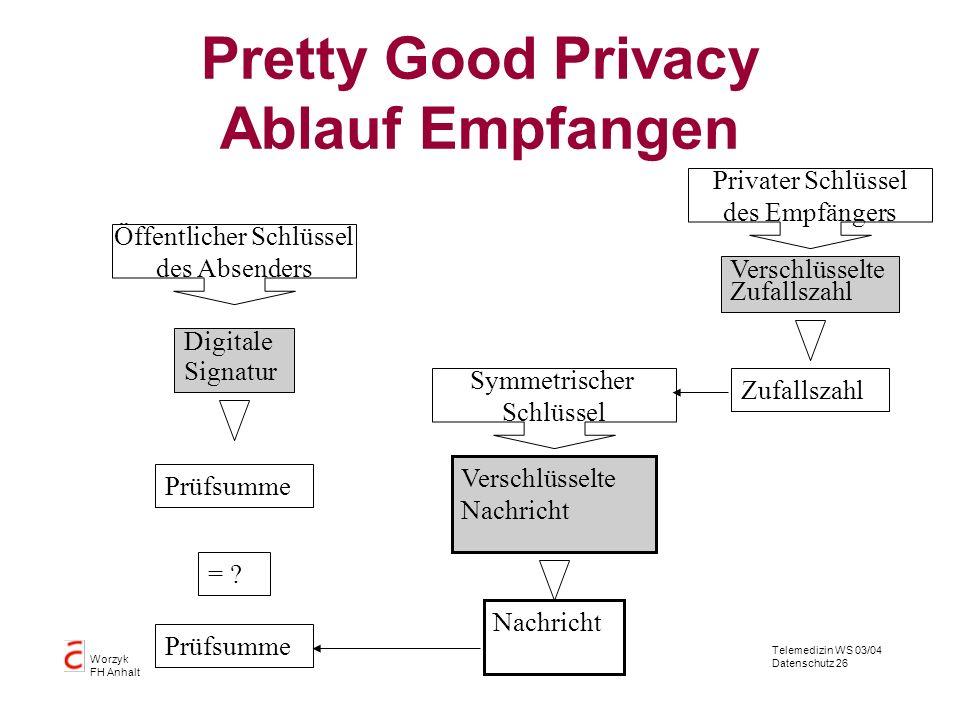Telemedizin WS 03/04 Datenschutz 26 Worzyk FH Anhalt Pretty Good Privacy Ablauf Empfangen Nachricht Prüfsumme Digitale Signatur Privater Schlüssel des