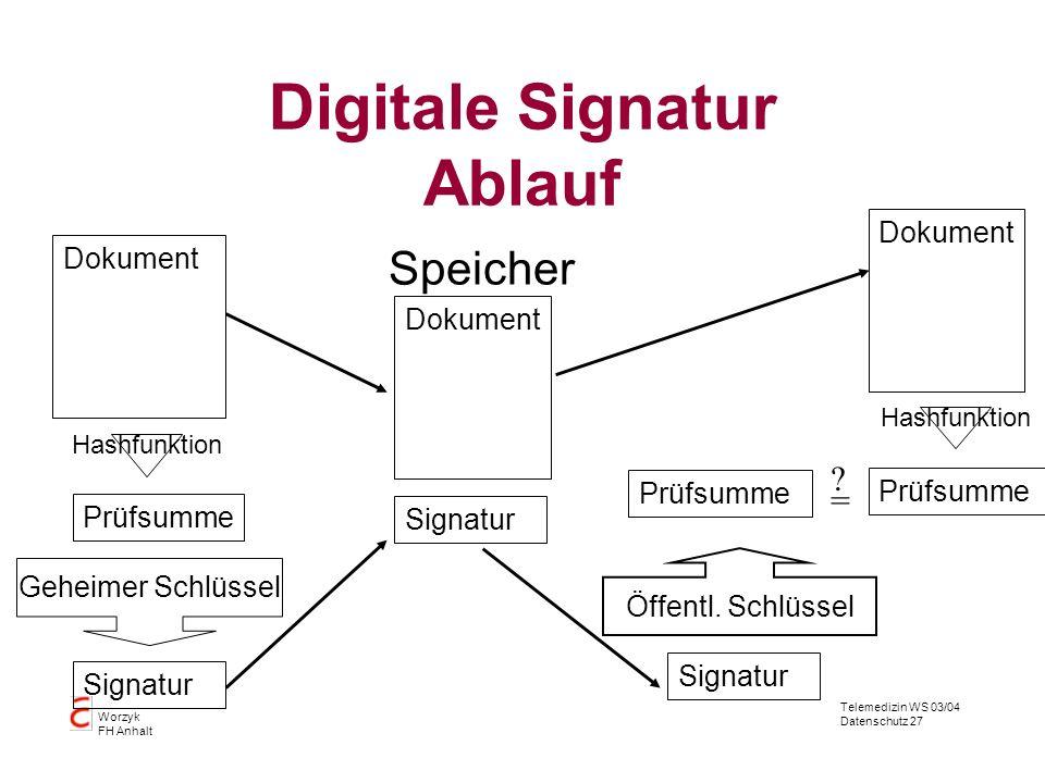 Telemedizin WS 03/04 Datenschutz 27 Worzyk FH Anhalt Digitale Signatur Ablauf Dokument Prüfsumme Hashfunktion Signatur Geheimer Schlüssel Dokument Sig