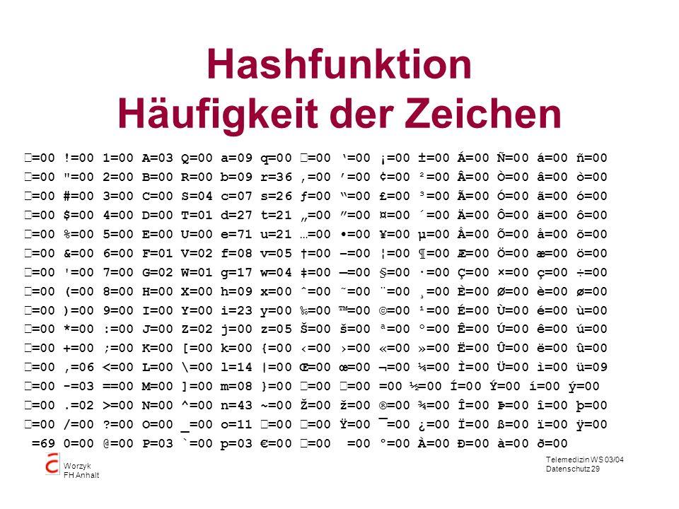 Telemedizin WS 03/04 Datenschutz 29 Worzyk FH Anhalt Hashfunktion Häufigkeit der Zeichen =00 !=00 1=00 A=03 Q=00 a=09 q=00 =00 =00 ¡=00 ±=00 Á=00 Ñ=0