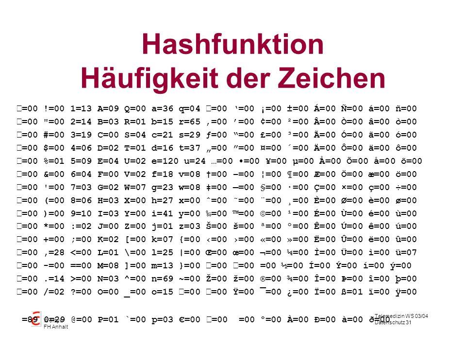 Telemedizin WS 03/04 Datenschutz 31 Worzyk FH Anhalt Hashfunktion Häufigkeit der Zeichen =00 !=00 1=13 A=09 Q=00 a=36 q=04 =00 =00 ¡=00 ±=00 Á=00 Ñ=0