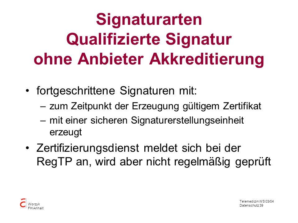 Telemedizin WS 03/04 Datenschutz 39 Worzyk FH Anhalt Signaturarten Qualifizierte Signatur ohne Anbieter Akkreditierung fortgeschrittene Signaturen mit