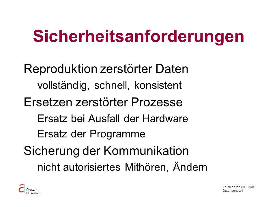 Telemedizin WS 03/04 Datenschutz 4 Worzyk FH Anhalt Sicherheitsanforderungen Reproduktion zerstörter Daten vollständig, schnell, konsistent Ersetzen z