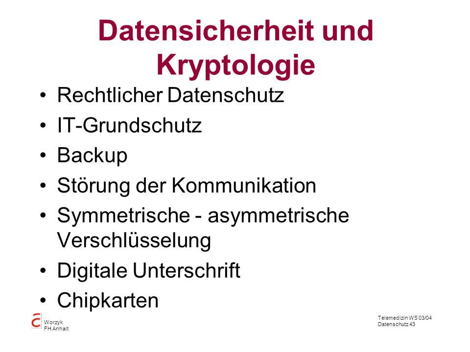 Telemedizin WS 03/04 Datenschutz 43 Worzyk FH Anhalt Datensicherheit und Kryptologie Rechtlicher Datenschutz IT-Grundschutz Backup Störung der Kommuni