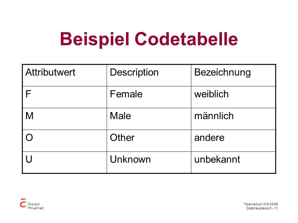 Worzyk FH Anhalt Telemedizin WS 04/05 Datenaustausch - 11 Beispiel Codetabelle AttributwertDescriptionBezeichnung FFemaleweiblich MMalemännlich OOtherandere UUnknownunbekannt