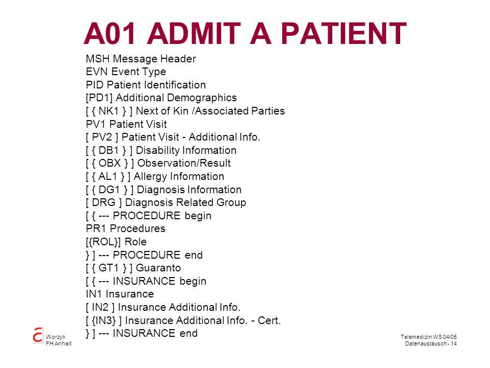 Worzyk FH Anhalt Telemedizin WS 04/05 Datenaustausch - 14 A01 ADMIT A PATIENT MSH Message Header EVN Event Type PID Patient Identification [PD1] Additional Demographics [ { NK1 } ] Next of Kin /Associated Parties PV1 Patient Visit [ PV2 ] Patient Visit - Additional Info.