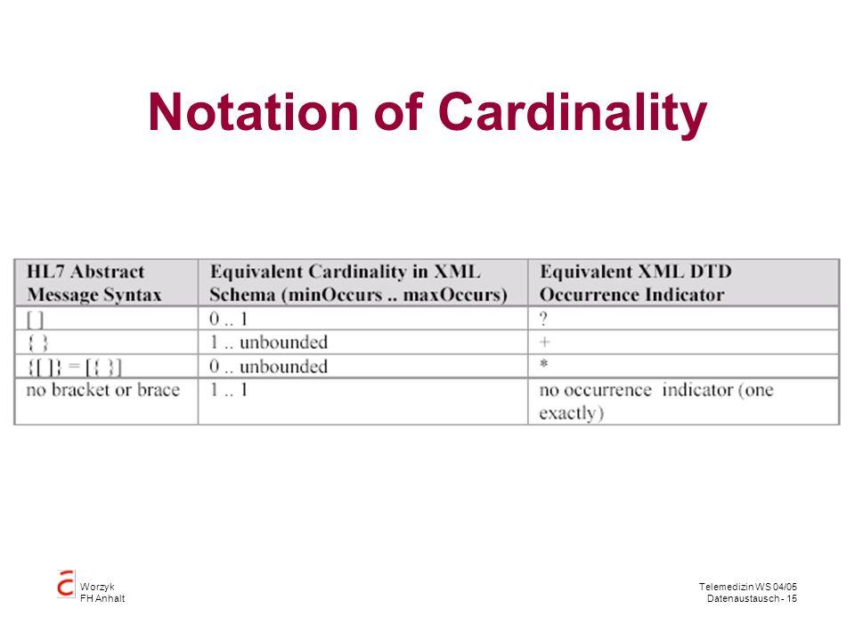 Worzyk FH Anhalt Telemedizin WS 04/05 Datenaustausch - 15 Notation of Cardinality