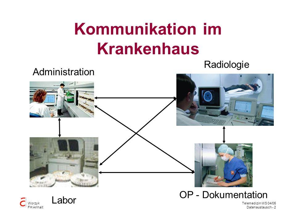 Worzyk FH Anhalt Telemedizin WS 04/05 Datenaustausch - 2 Kommunikation im Krankenhaus Administration Labor Radiologie OP - Dokumentation