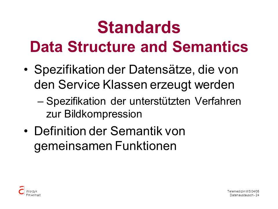 Worzyk FH Anhalt Telemedizin WS 04/05 Datenaustausch - 24 Standards Data Structure and Semantics Spezifikation der Datensätze, die von den Service Klassen erzeugt werden –Spezifikation der unterstützten Verfahren zur Bildkompression Definition der Semantik von gemeinsamen Funktionen