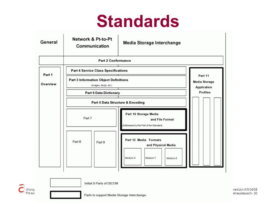 Worzyk FH Anhalt Telemedizin WS 04/05 Datenaustausch - 30 Standards