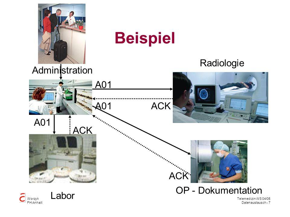 Worzyk FH Anhalt Telemedizin WS 04/05 Datenaustausch - 7 Beispiel Administration Labor Radiologie OP - Dokumentation A01 ACK