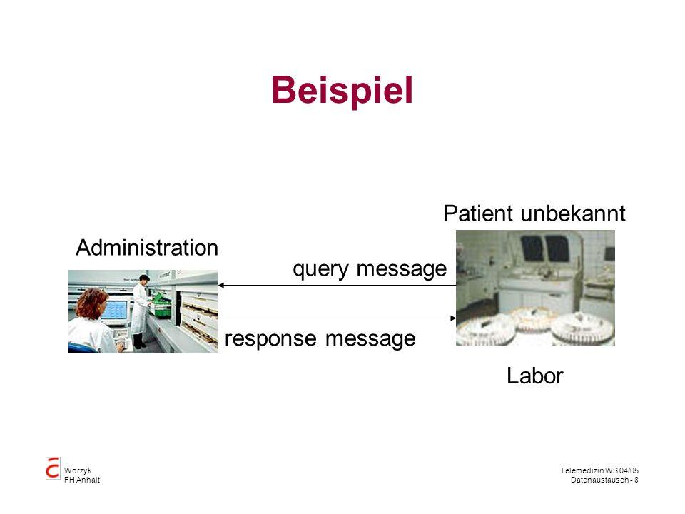 Worzyk FH Anhalt Telemedizin WS 04/05 Datenaustausch - 8 Beispiel Administration Labor Patient unbekannt query message response message