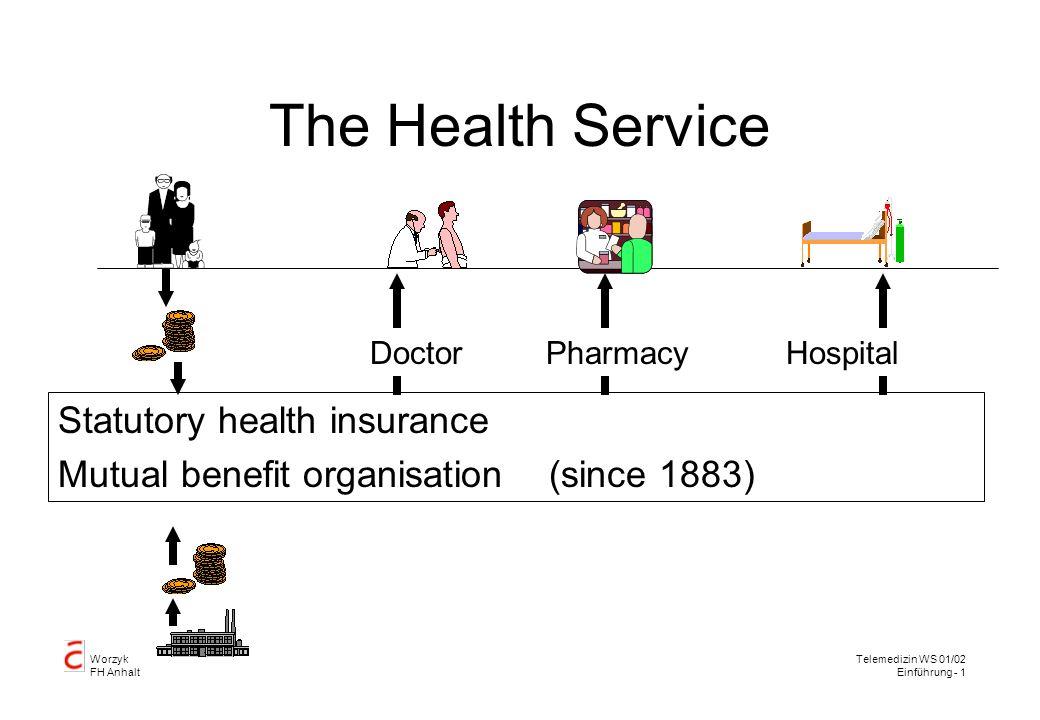 Worzyk FH Anhalt Telemedizin WS 01/02 Einführung - 1 The Health Service Statutory health insurance Mutual benefit organisation (since 1883) DoctorPhar